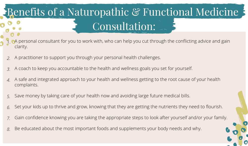 GUT HEAL NOURISH PAGE Benefits of a Naturopathic Functional Medicine Consultation