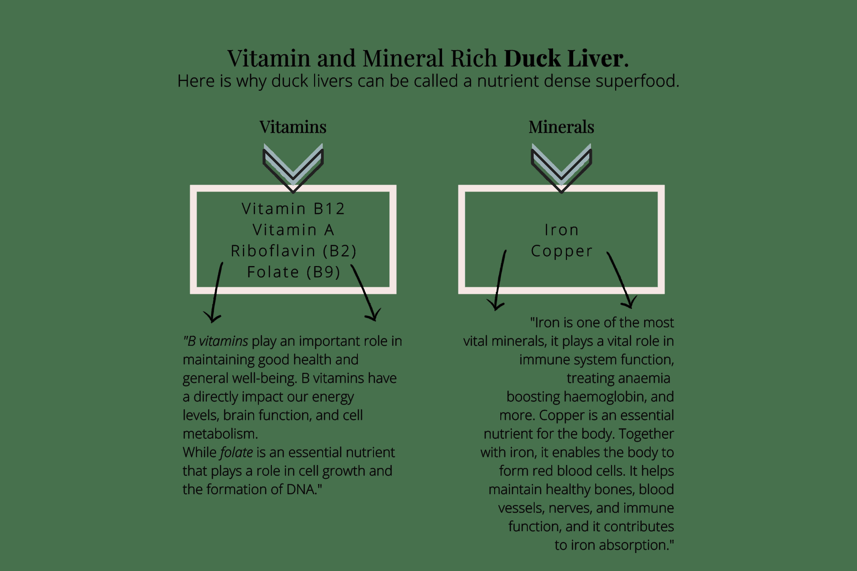 Duck Liver Parfait (Plus Benefits)