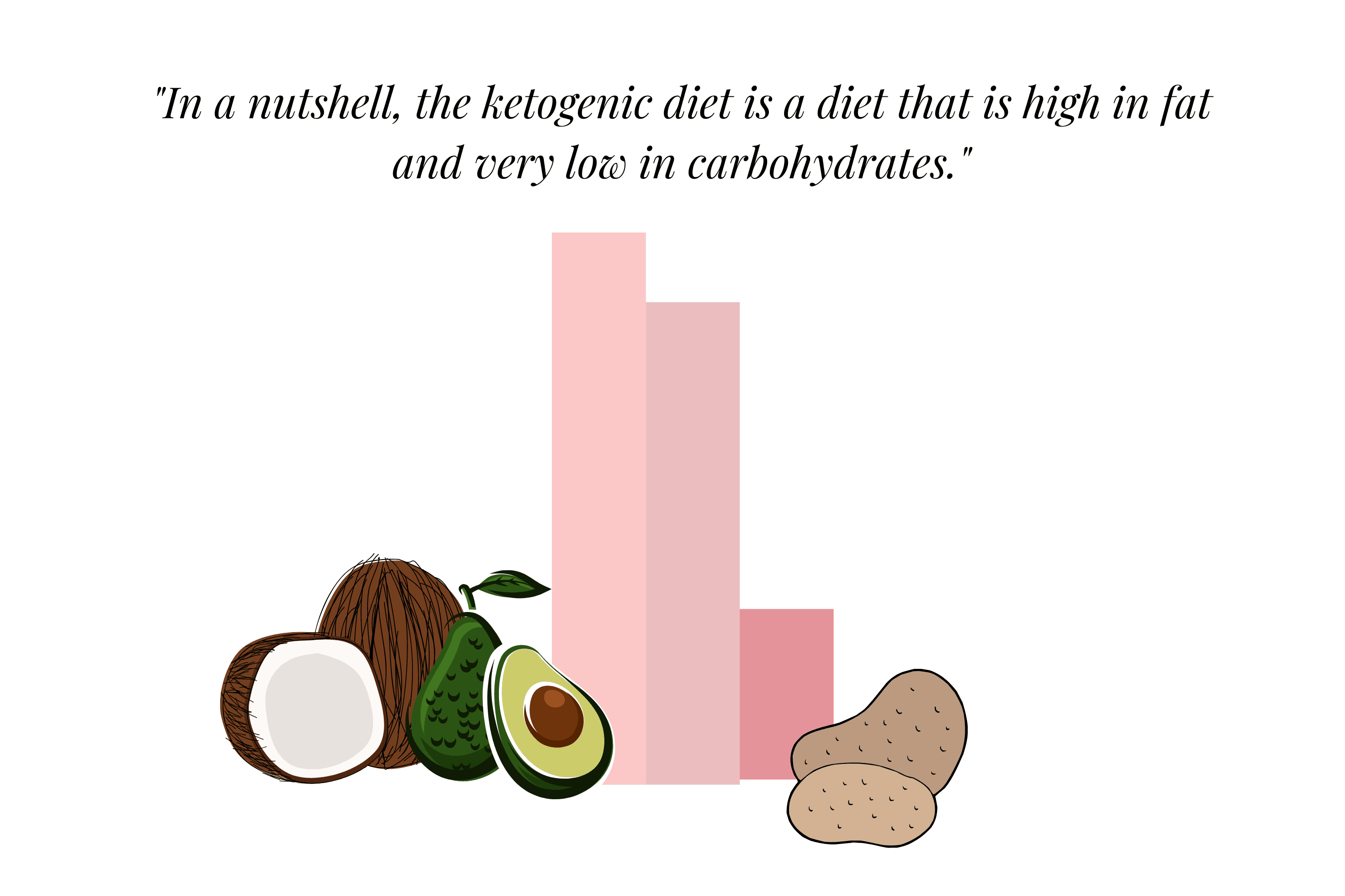 Ketosis 101: The Benefits of Being in Ketosis (+Top Ketogenic Foods)
